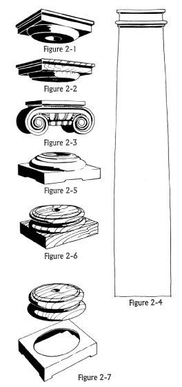 Effective Column Installation Turncraft Net